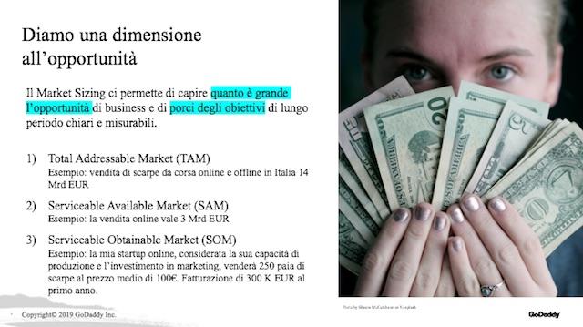 Il market sizing