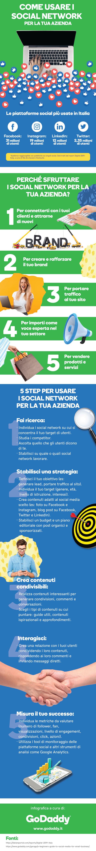 Come usare i social media per le aziende: infografica