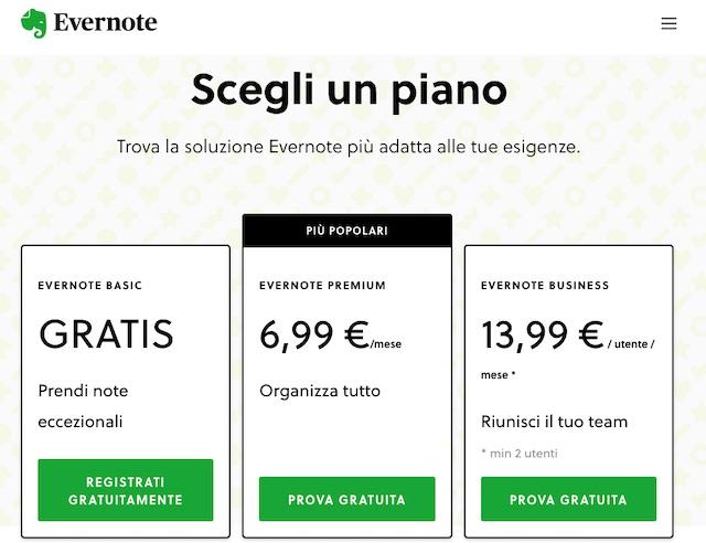 Modello di business freemium: esempio Evernote