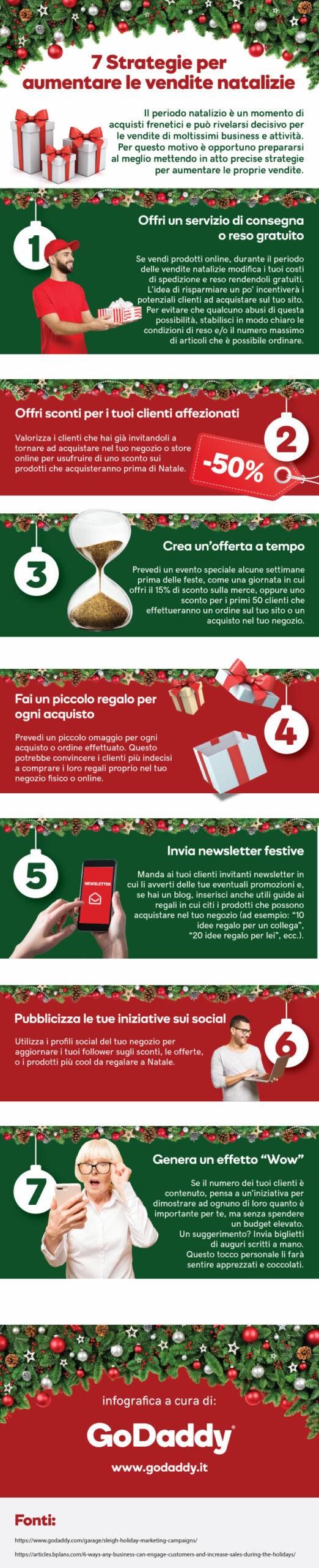 Marketing natalizio: infografica