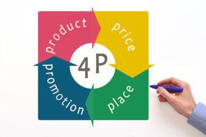 Le 4 P del marketing mix: a cosa corrispondono