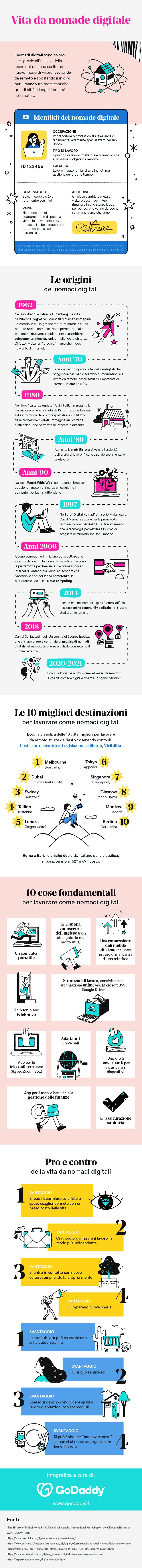 Nomadi digitali: infografica