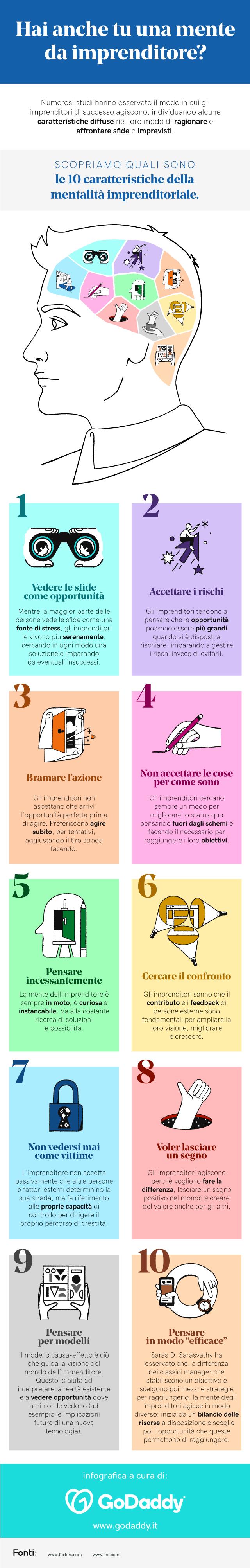 10 caratteristiche della mentalità imprenditoriale: infografica GoDaddy