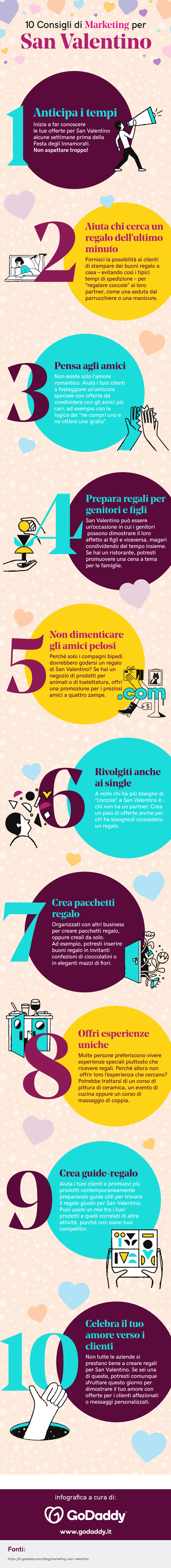 Consigli di marketing per San Valentino: l'infografica di GoDaddy
